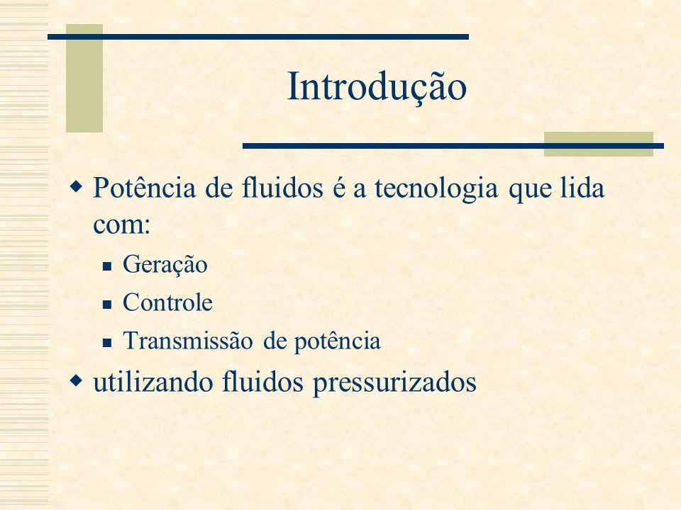 Introdução Potência de fluidos é a tecnologia que lida com: Geração Controle Transmissão de potência utilizando fluidos pressurizados