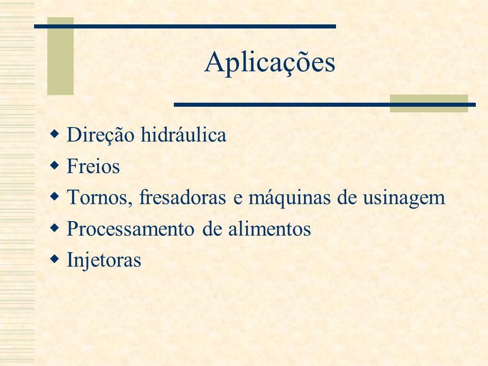 Aplicações Direção hidráulica Freios Tornos, fresadoras e máquinas de usinagem Processamento de alimentos Injetoras