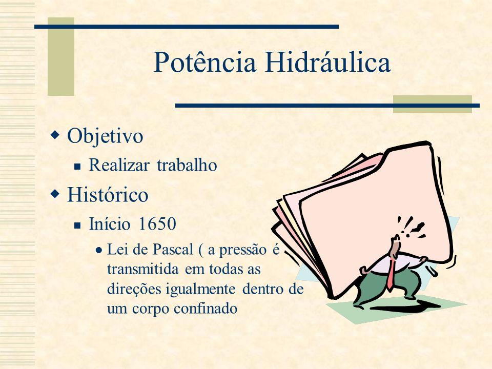 Potência Hidráulica Objetivo Realizar trabalho Histórico Início 1650 Lei de Pascal ( a pressão é transmitida em todas as direções igualmente dentro de