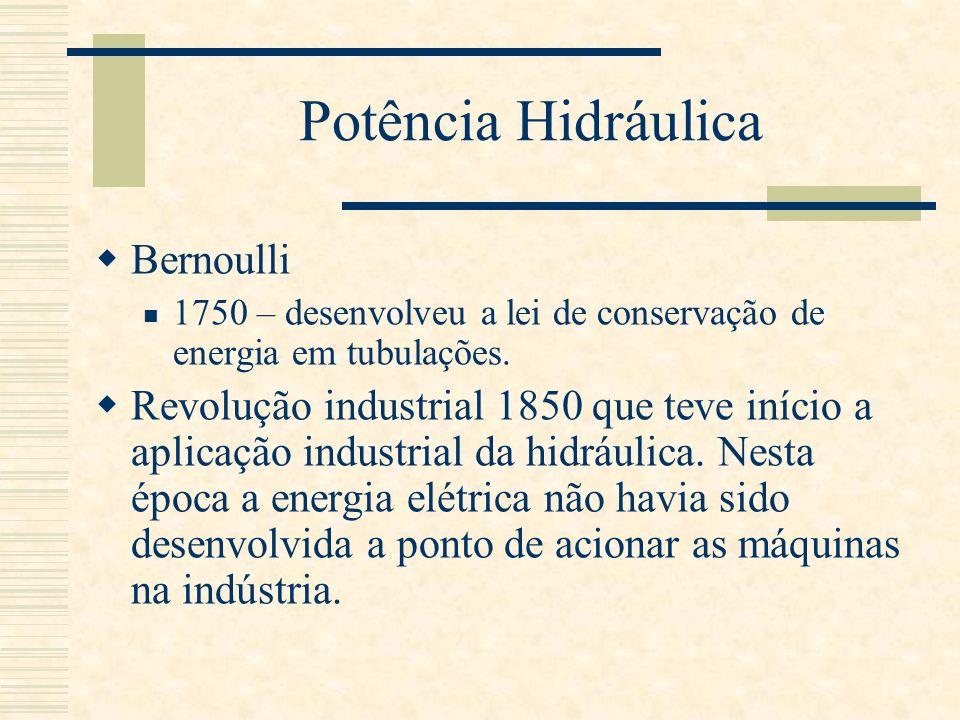 Potência Hidráulica Bernoulli 1750 – desenvolveu a lei de conservação de energia em tubulações. Revolução industrial 1850 que teve início a aplicação