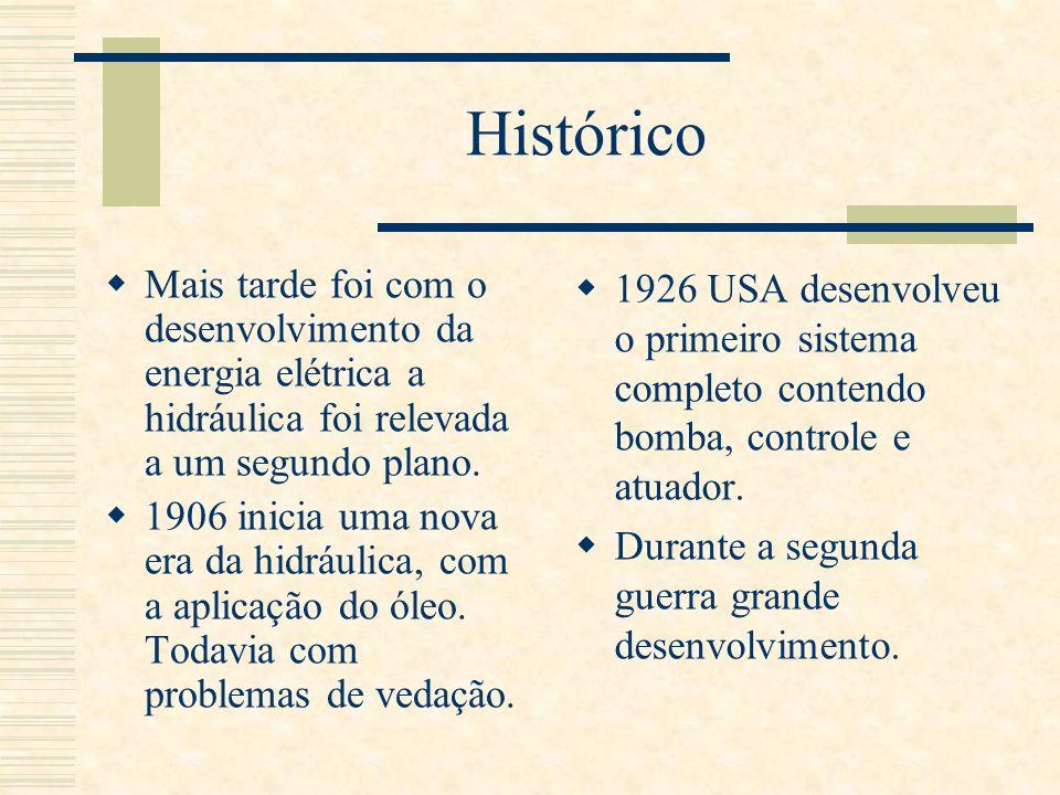 Histórico Mais tarde foi com o desenvolvimento da energia elétrica a hidráulica foi relevada a um segundo plano. 1906 inicia uma nova era da hidráulic