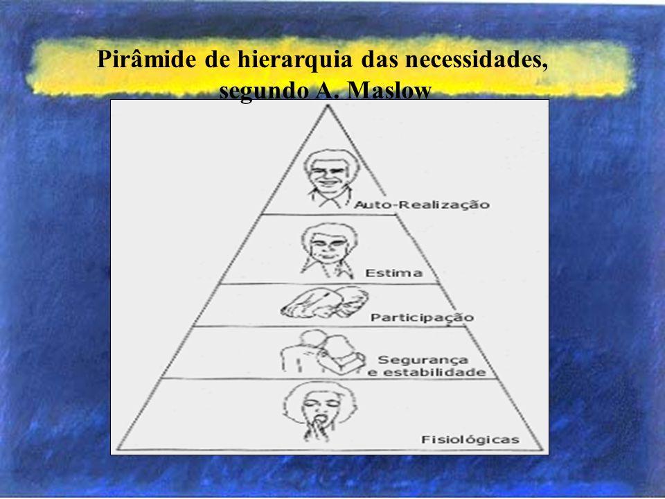 Hierarquia das Necessidades de Maslow Abraham H. Maslow, psicólogo e consultor americano, apresentou uma teoria da motivação segundo a qual as necessi
