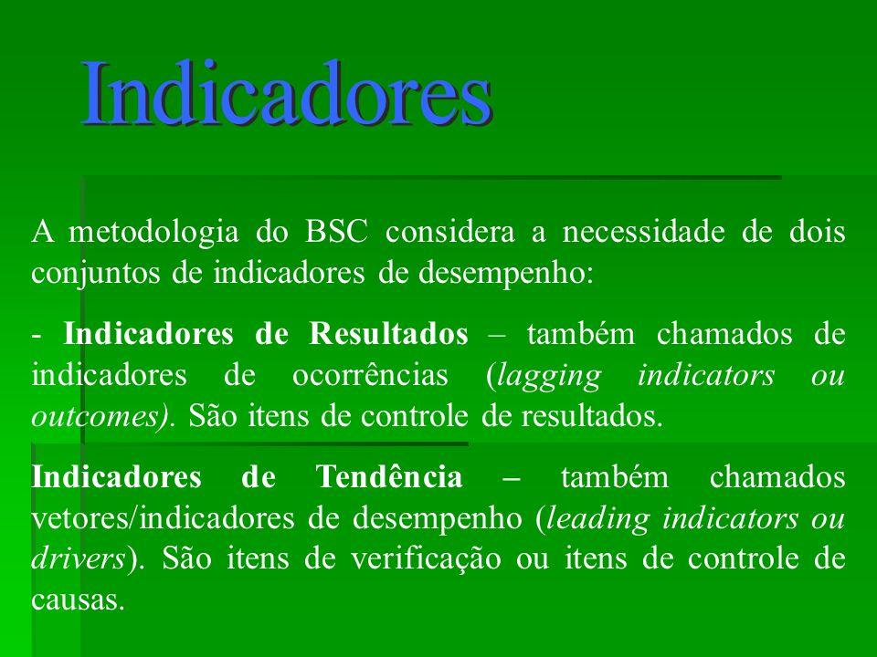 A metodologia do BSC considera a necessidade de dois conjuntos de indicadores de desempenho: - Indicadores de Resultados – também chamados de indicadores de ocorrências (lagging indicators ou outcomes).