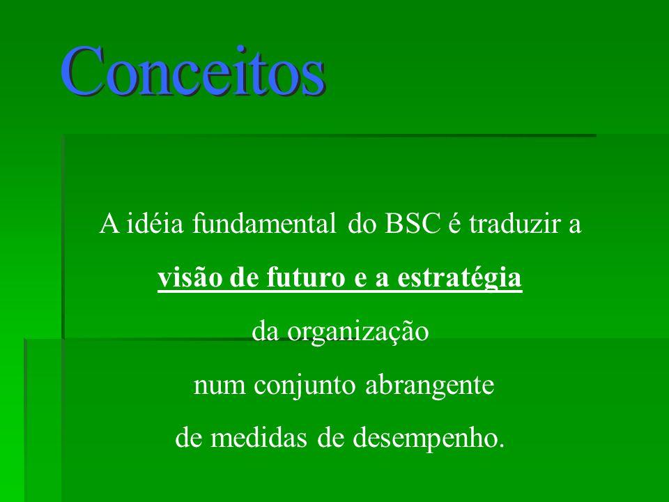 A idéia fundamental do BSC é traduzir a visão de futuro e a estratégia da organização num conjunto abrangente de medidas de desempenho.