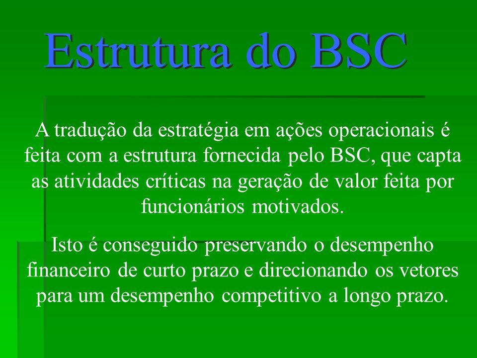 A tradução da estratégia em ações operacionais é feita com a estrutura fornecida pelo BSC, que capta as atividades críticas na geração de valor feita