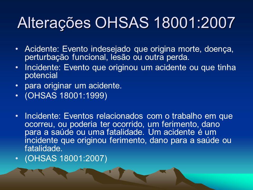 Alterações OHSAS 18001:2007 Acidente: Evento indesejado que origina morte, doença, perturbação funcional, lesão ou outra perda. Incidente: Evento que