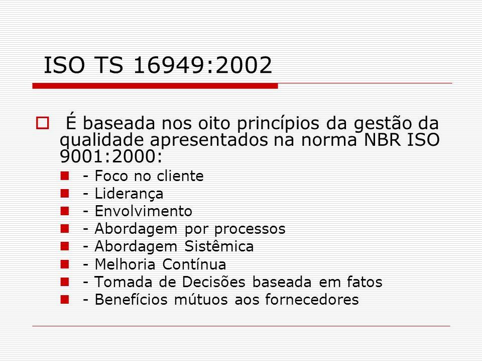ISO TS 16949:2002 É baseada nos oito princípios da gestão da qualidade apresentados na norma NBR ISO 9001:2000: - Foco no cliente - Liderança - Envolv