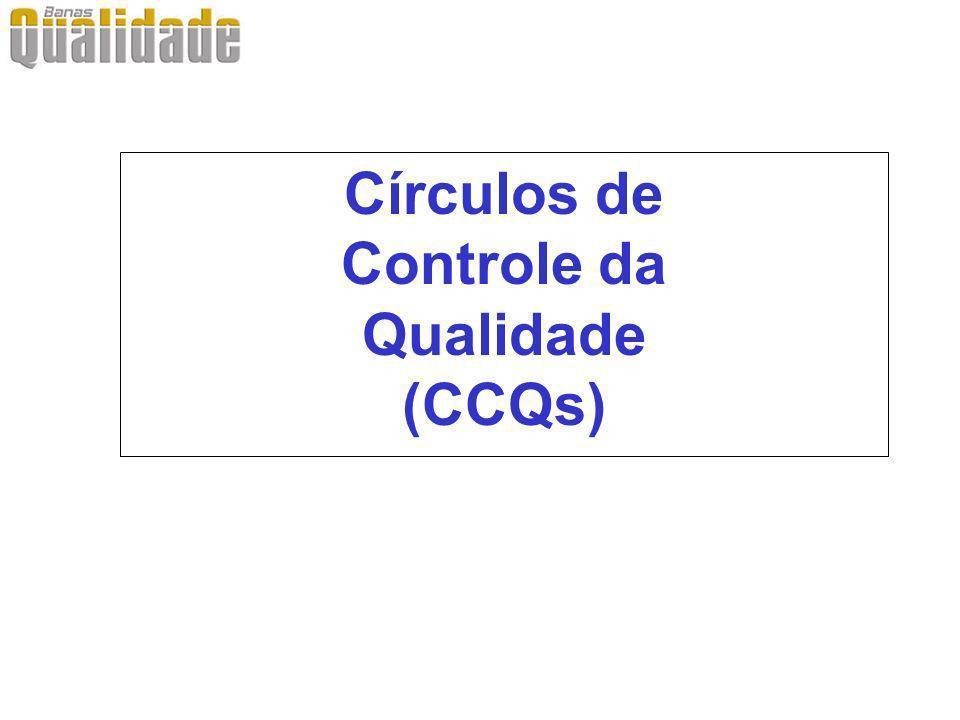 Círculos de Controle da Qualidade (CCQs)