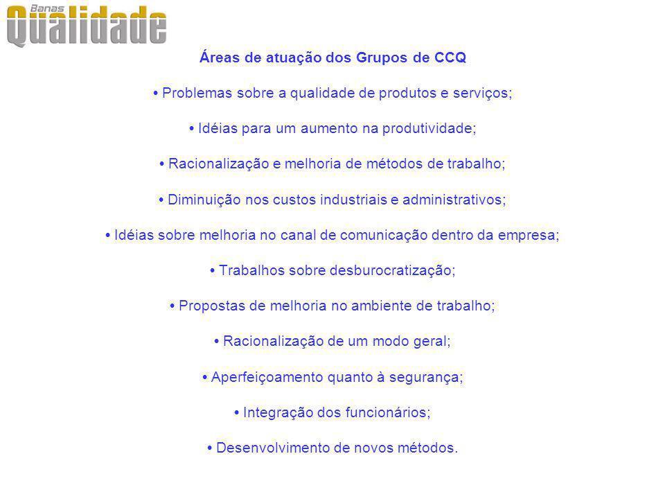 Áreas de atuação dos Grupos de CCQ Problemas sobre a qualidade de produtos e serviços; Idéias para um aumento na produtividade; Racionalização e melho