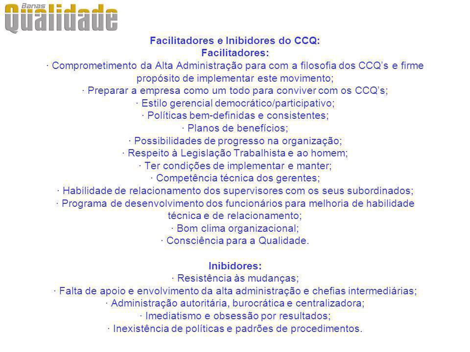 Facilitadores e Inibidores do CCQ: Facilitadores: · Comprometimento da Alta Administração para com a filosofia dos CCQs e firme propósito de implement