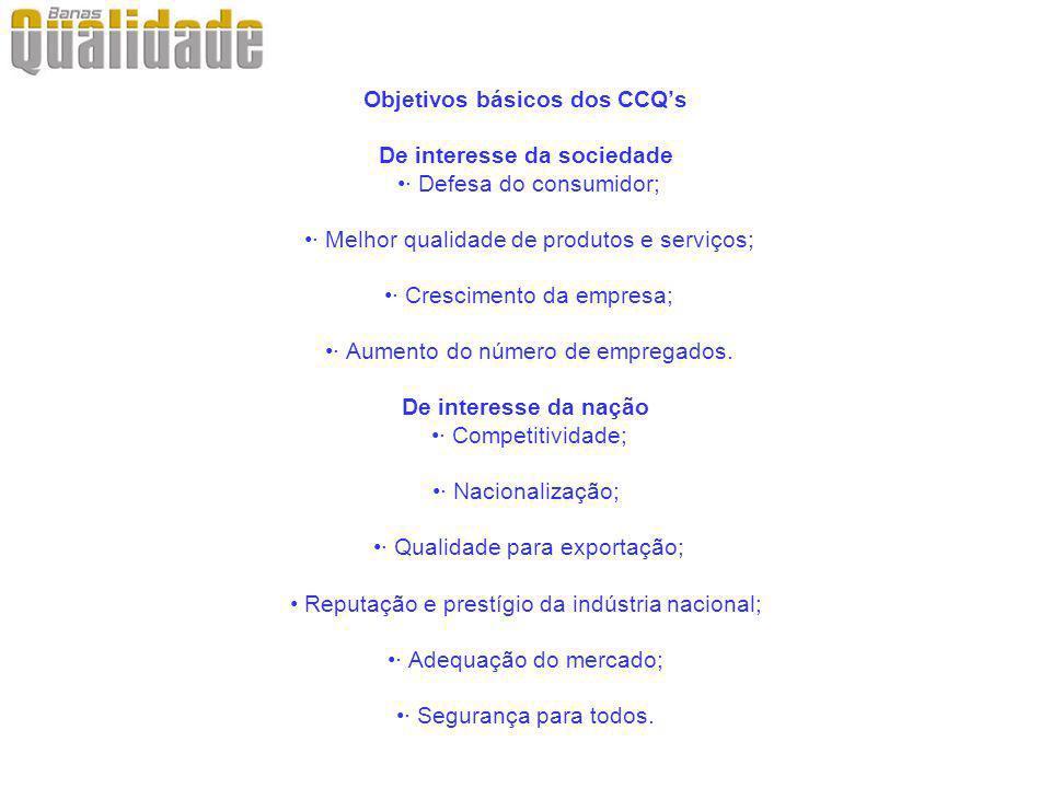 Objetivos básicos dos CCQs De interesse da sociedade · Defesa do consumidor; · Melhor qualidade de produtos e serviços; · Crescimento da empresa; · Au
