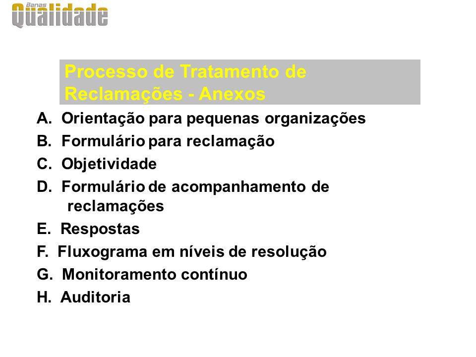 A. Orientação para pequenas organizações B. Formulário para reclamação C. Objetividade D. Formulário de acompanhamento de reclamações E. Respostas F.