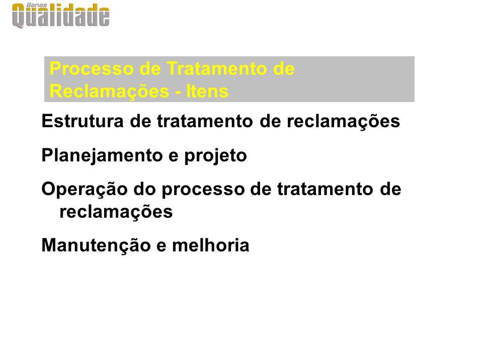 Estrutura de tratamento de reclamações Planejamento e projeto Operação do processo de tratamento de reclamações Manutenção e melhoria Processo de Tratamento de Reclamações - Itens