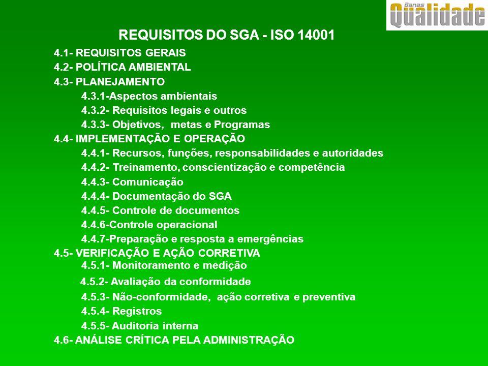 4.4.4 DOCUMENTAÇÃO DO SGA Este requisito solicita que a empresa possua um procedimento que descreve os elementos centrais do SGA e indique a documentação relacionada.