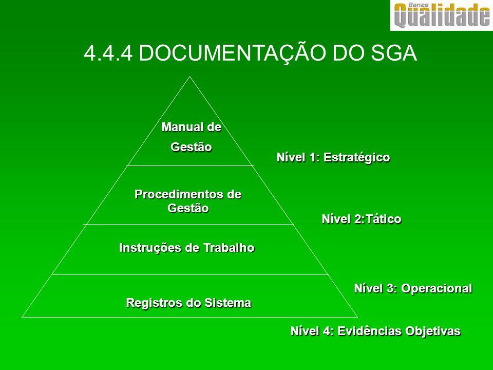 4.4.4 DOCUMENTAÇÃO DO SGA Manual de Gestão Procedimentos de Gestão Instruções de Trabalho Registros do Sistema Nível 1: Estratégico Nível 2:Tático Nív