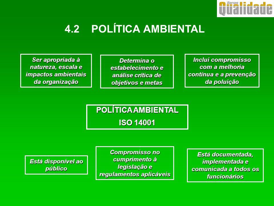 4.2 POLÍTICA AMBIENTAL POLÍTICA AMBIENTAL ISO 14001 Ser apropriada à natureza, escala e impactos ambientais da organização Determina o estabelecimento