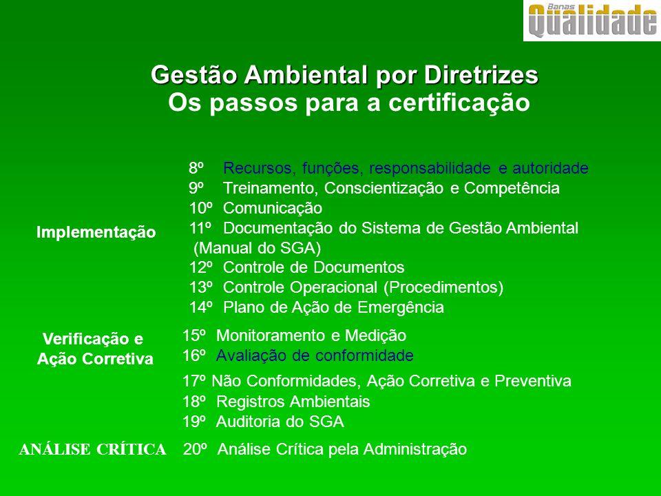8º Recursos, funções, responsabilidade e autoridade 9º Treinamento, Conscientização e Competência 10ºComunicação 11ºDocumentação do Sistema de Gestão