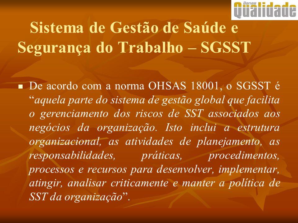 Sistema de Gestão de Saúde e Segurança do Trabalho – SGSST De acordo com a norma OHSAS 18001, o SGSST éaquela parte do sistema de gestão global que fa