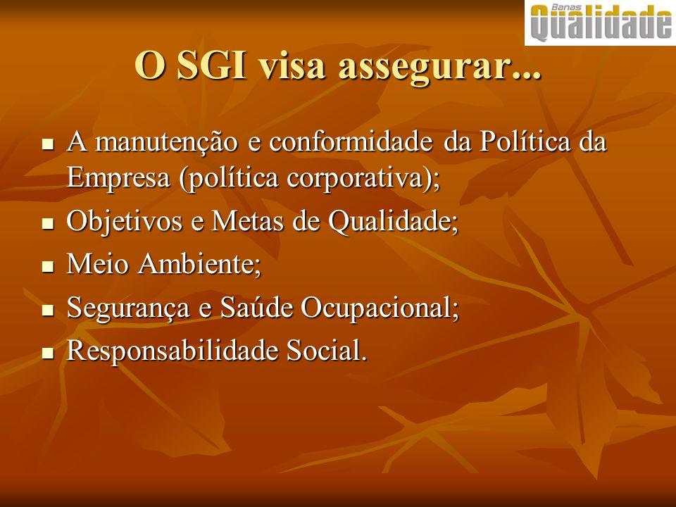 O SGI visa assegurar... A manutenção e conformidade da Política da Empresa (política corporativa); A manutenção e conformidade da Política da Empresa
