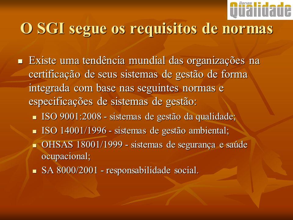 O SGI segue os requisitos de normas Existe uma tendência mundial das organizações na certificação de seus sistemas de gestão de forma integrada com ba