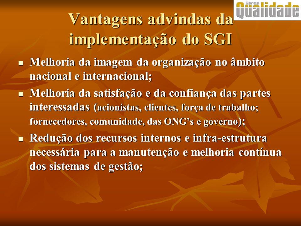 Vantagens advindas da implementação do SGI Melhoria da imagem da organização no âmbito nacional e internacional; Melhoria da imagem da organização no