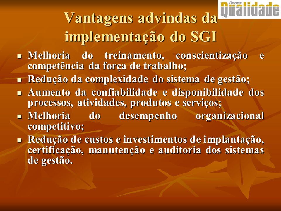 Vantagens advindas da implementação do SGI Melhoria do treinamento, conscientização e competência da força de trabalho; Melhoria do treinamento, consc