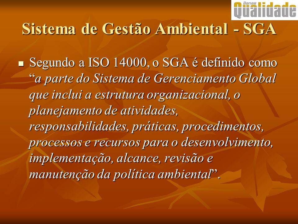 Sistema de Gestão Ambiental - SGA Segundo a ISO 14000, o SGA é definido comoa parte do Sistema de Gerenciamento Global que inclui a estrutura organiza