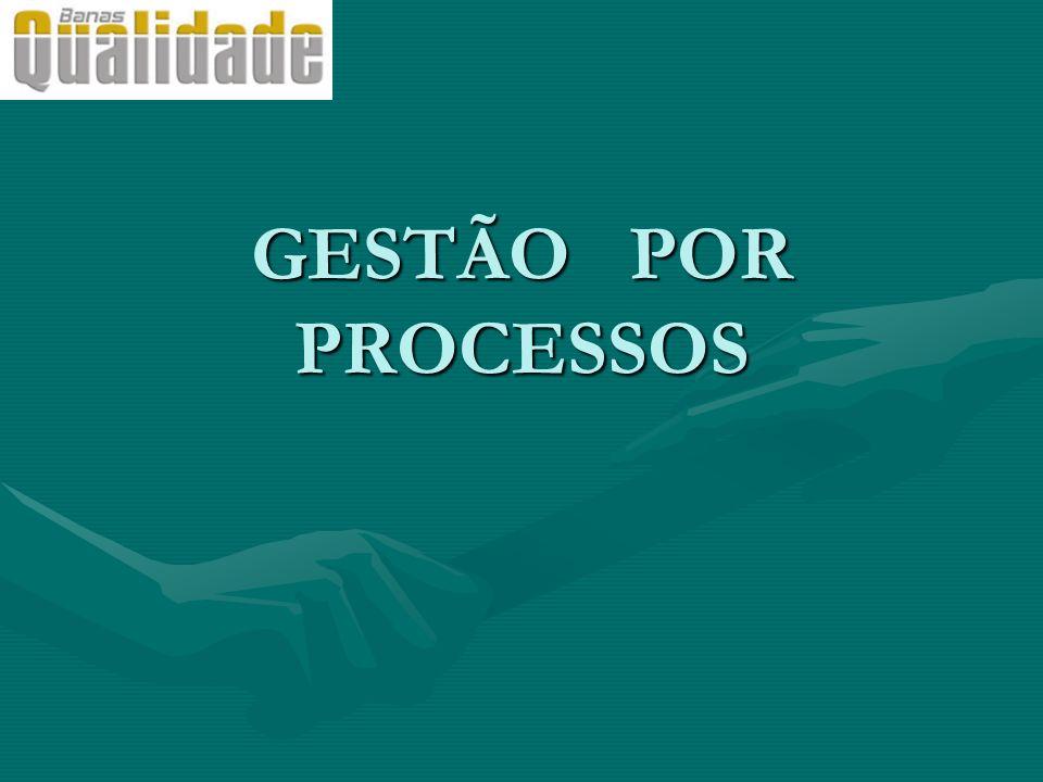 DEFINIÇÃO - Processo Conjunto de atividades inter-relacionadas ou interativas que transformam insumos (entradas) EM PRODUTO OU SERVIÇO (SAIDAS) RESULTADO DE UM PROCESSO