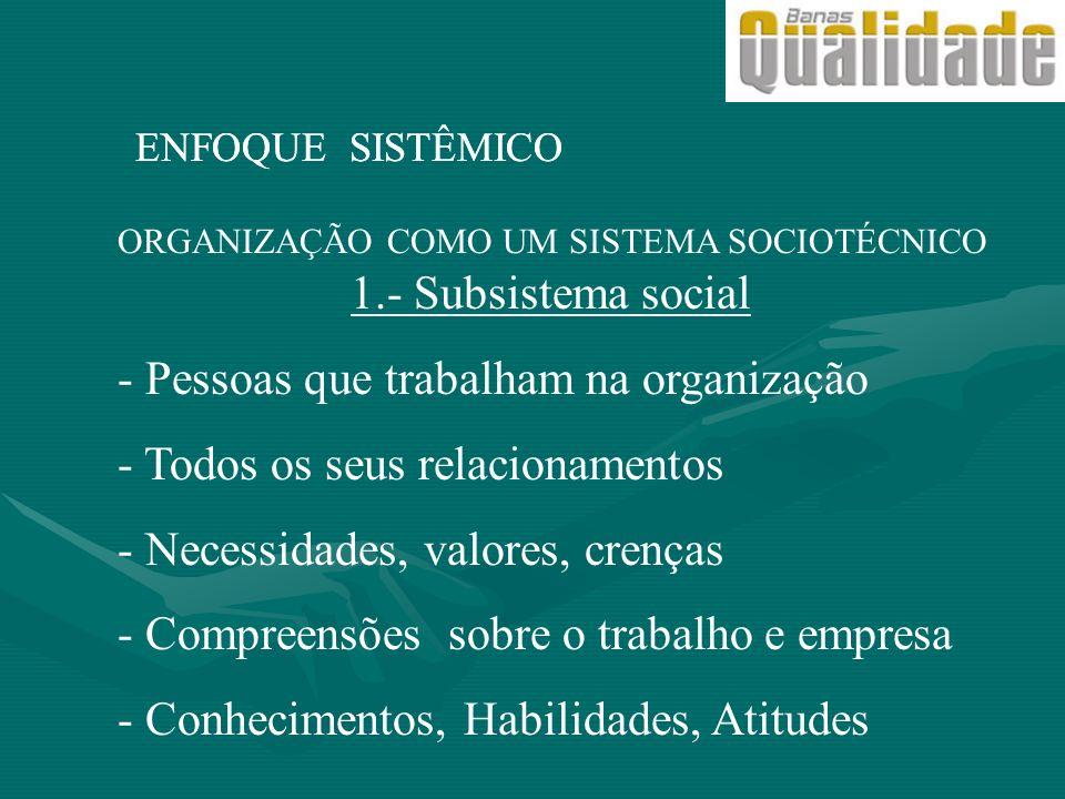 ENFOQUE SISTÊMICO ORGANIZAÇÃO COMO UM SISTEMA SOCIOTÉCNICO 1.- Subsistema social - Pessoas que trabalham na organização - Todos os seus relacionamento