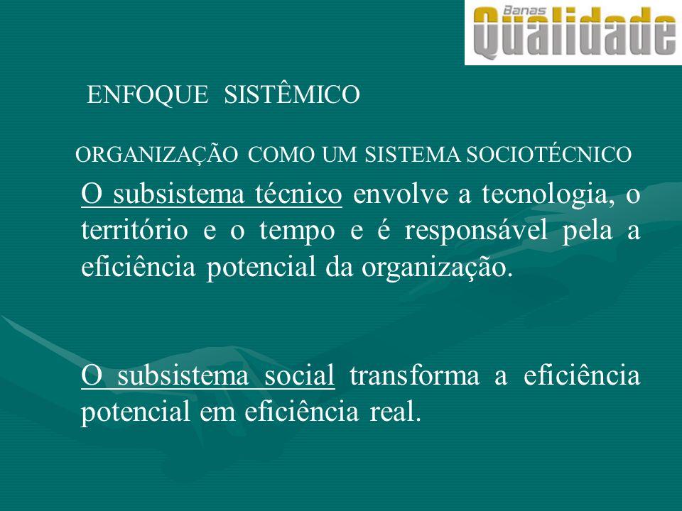 O subsistema técnico envolve a tecnologia, o território e o tempo e é responsável pela a eficiência potencial da organização. O subsistema social tran
