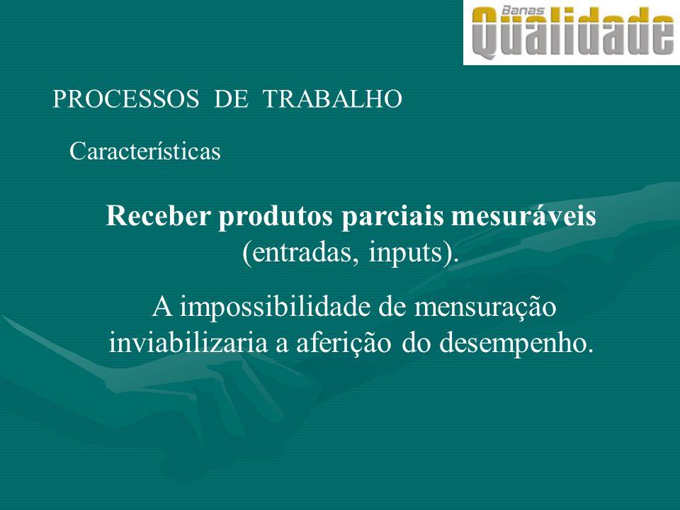 PROCESSOS DE TRABALHO Receber produtos parciais mesuráveis (entradas, inputs). A impossibilidade de mensuração inviabilizaria a aferição do desempenho