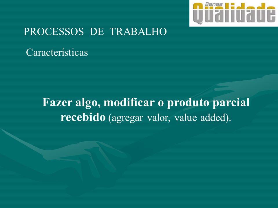PROCESSOS DE TRABALHO Fazer algo, modificar o produto parcial recebido (agregar valor, value added). Características