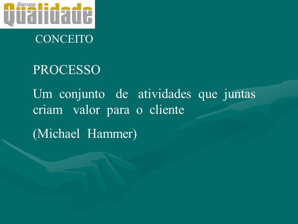 PRINCIPAIS PROCESSOS Pesquisadores de Harvard, trabalhando nas questões de administração por processos, defenderam apenas dois processos: (1) administração da linha de produtos (2) administração do ciclo do pedido.