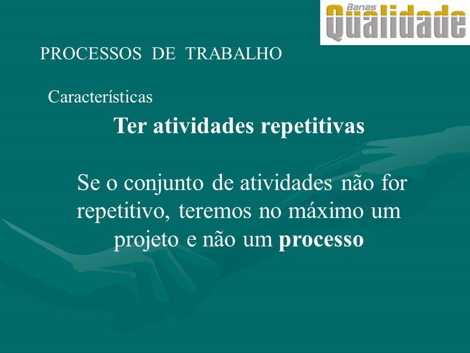 PROCESSOS DE TRABALHO Ter atividades repetitivas Se o conjunto de atividades não for repetitivo, teremos no máximo um projeto e não um processo Caract