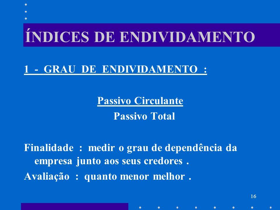 16 ÍNDICES DE ENDIVIDAMENTO 1 - GRAU DE ENDIVIDAMENTO : Passivo Circulante Passivo Total Finalidade : medir o grau de dependência da empresa junto aos