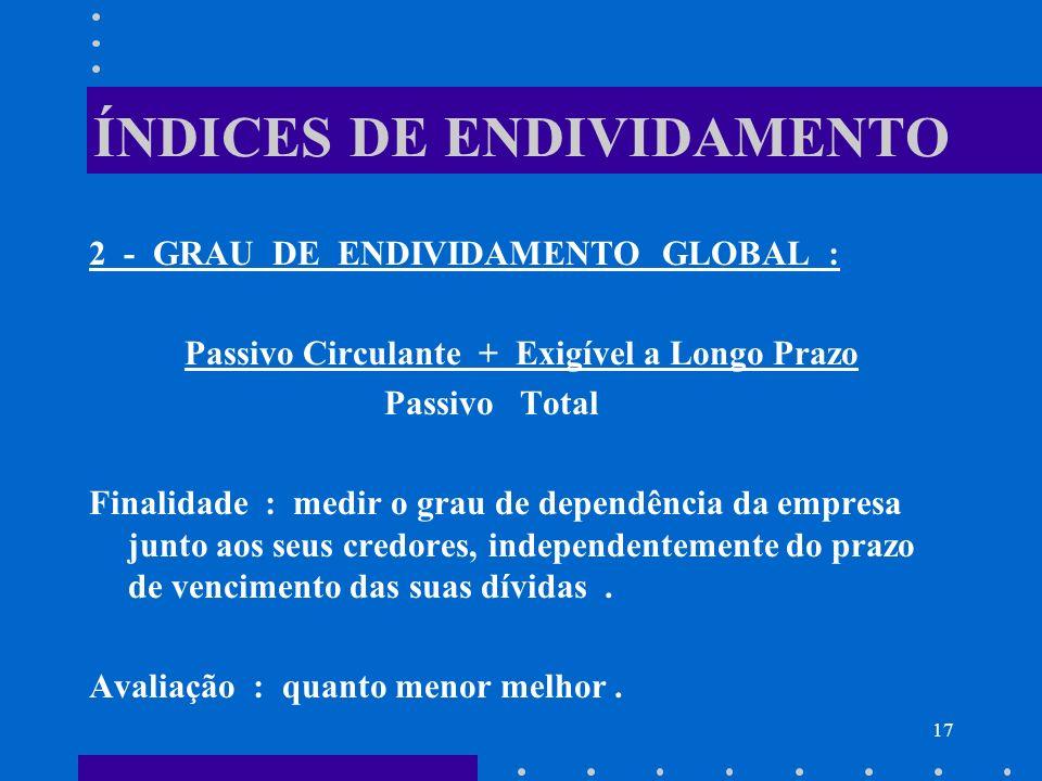 17 ÍNDICES DE ENDIVIDAMENTO 2 - GRAU DE ENDIVIDAMENTO GLOBAL : Passivo Circulante + Exigível a Longo Prazo Passivo Total Finalidade : medir o grau de