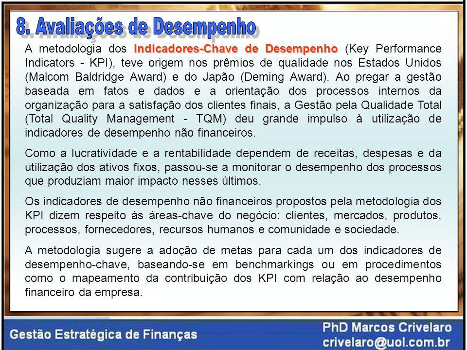 Indicadores-Chave de Desempenho A metodologia dos Indicadores-Chave de Desempenho (Key Performance Indicators - KPI), teve origem nos prêmios de quali