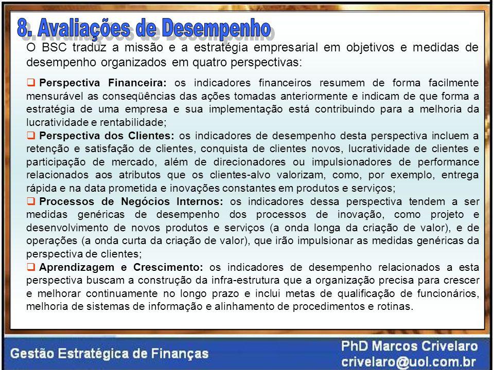 O BSC traduz a missão e a estratégia empresarial em objetivos e medidas de desempenho organizados em quatro perspectivas: Perspectiva Financeira: os i