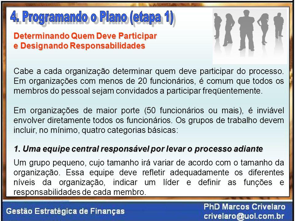 Determinando Quem Deve Participar e Designando Responsabilidades Cabe a cada organização determinar quem deve participar do processo.