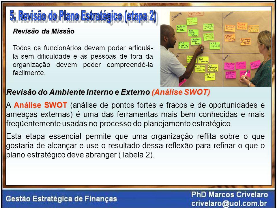 Revisão do Ambiente Interno e Externo (Análise SWOT) Análise SWOT A Análise SWOT (análise de pontos fortes e fracos e de oportunidades e ameaças externas) é uma das ferramentas mais bem conhecidas e mais freqüentemente usadas no processo do planejamento estratégico.