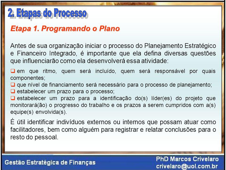 Monitoramento, Avaliação e Ajuste do Plano Estratégico Uma vez que você tenha determinado que o plano estratégico é viável, a lista detalhada de metas, objetivos e atividades deve ser usada como base para o desenvolvimento de seu plano de implementação ou operacional anual.