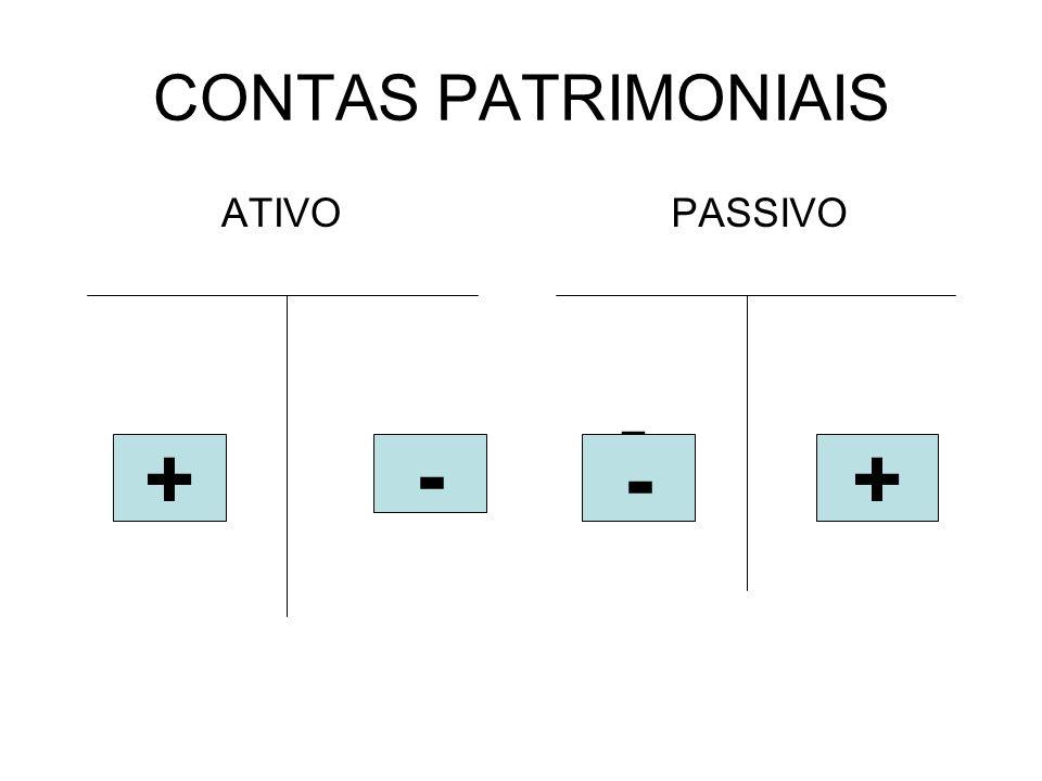 CONTAS PATRIMONIAIS ATIVO PASSIVO - + - -+