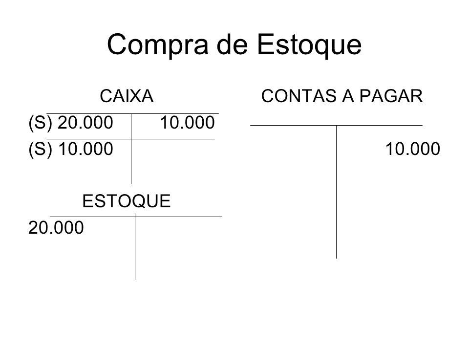 Compra de Estoque CAIXA (S) 20.000 10.000 (S) 10.000 ESTOQUE 20.000 CONTAS A PAGAR 10.000