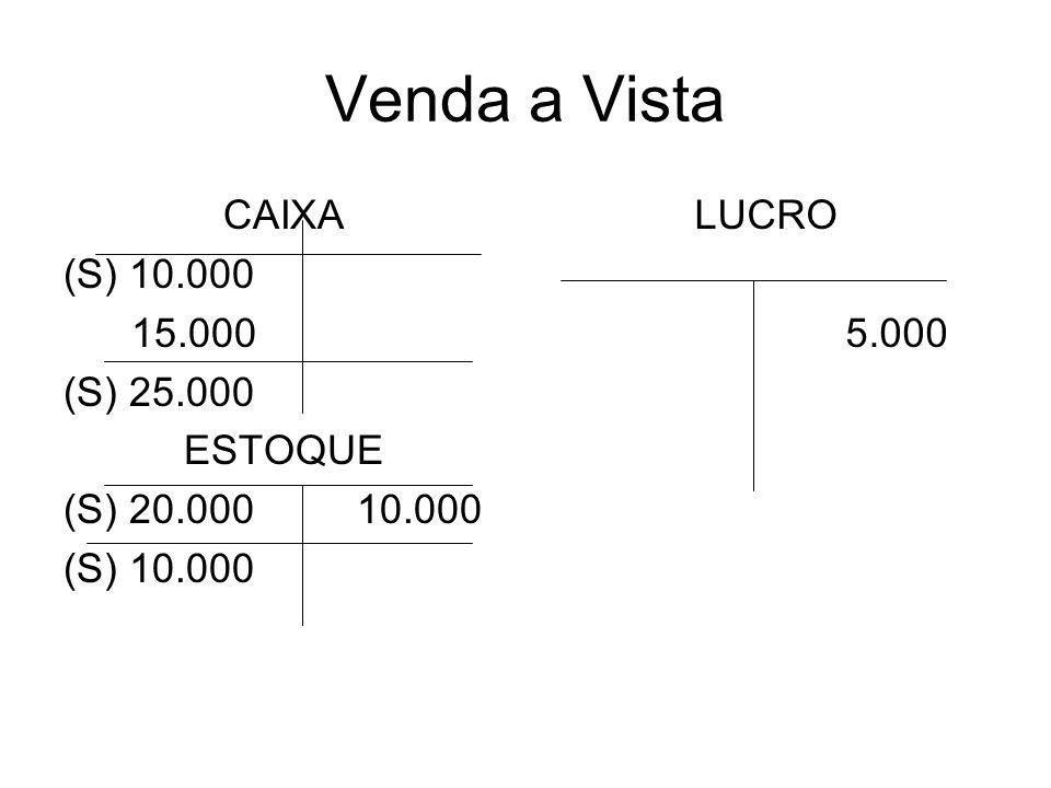 Venda a Vista CAIXA (S) 10.000 15.000 (S) 25.000 ESTOQUE (S) 20.000 10.000 (S) 10.000 LUCRO 5.000