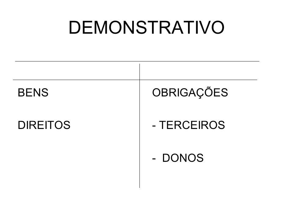 DEMONSTRATIVO BENS DIREITOS OBRIGAÇÕES - TERCEIROS - DONOS
