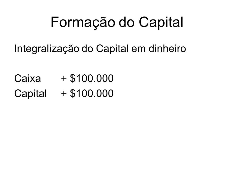 Formação do Capital Integralização do Capital em dinheiro Caixa + $100.000 Capital + $100.000