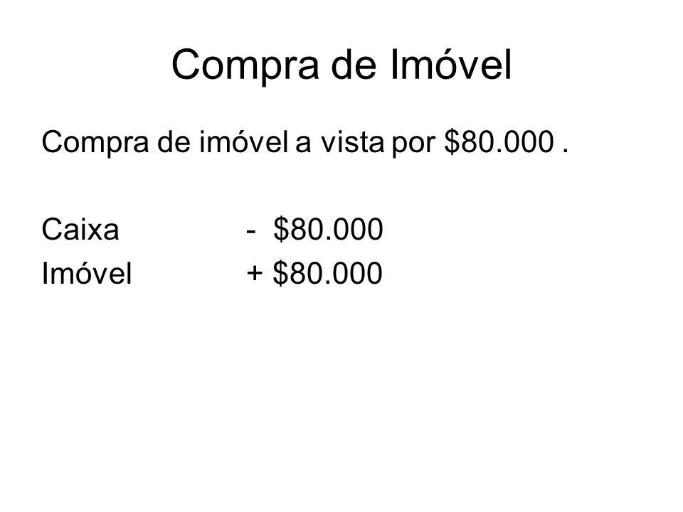 Compra de Imóvel Compra de imóvel a vista por $80.000. Caixa- $80.000 Imóvel+ $80.000