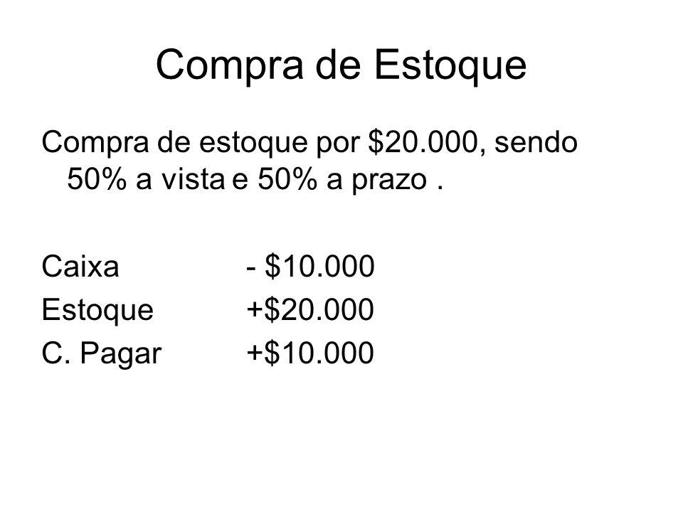 Compra de Estoque Compra de estoque por $20.000, sendo 50% a vista e 50% a prazo. Caixa- $10.000 Estoque+$20.000 C. Pagar+$10.000