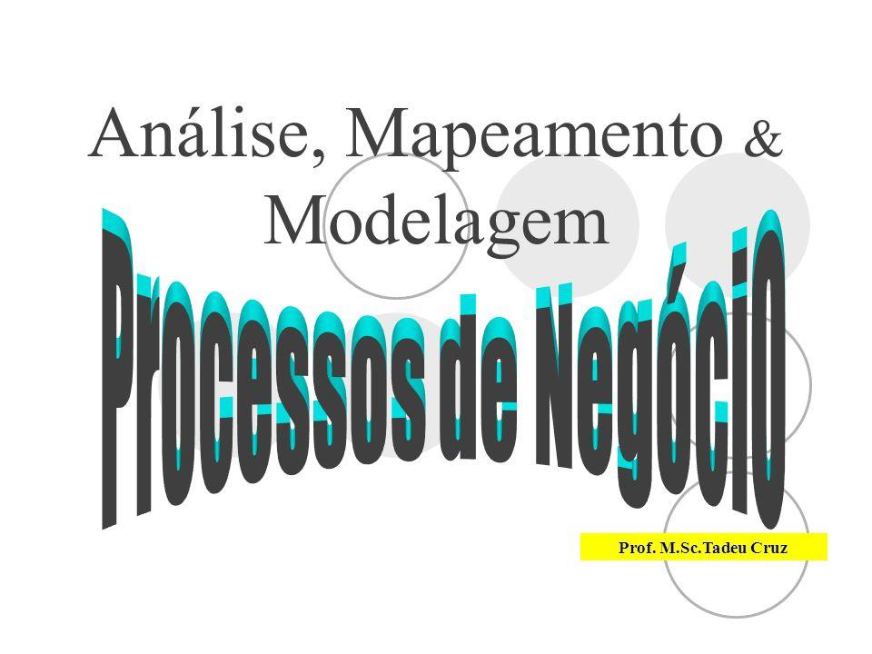 Prof. M.Sc.Tadeu Cruz Análise, Mapeamento & Modelagem