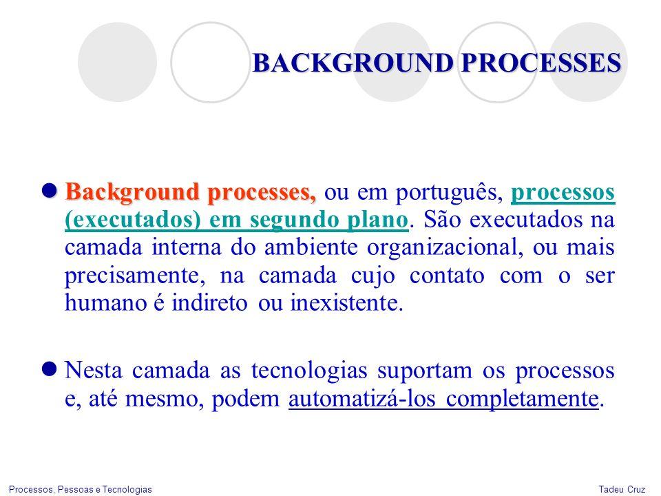 Tadeu CruzProcessos, Pessoas e Tecnologias BACKGROUND PROCESSES Background processes, Background processes, ou em português, processos (executados) em